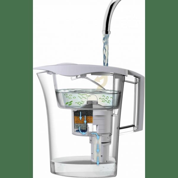 Кана за ултрафилтрация на вода Laica UFS